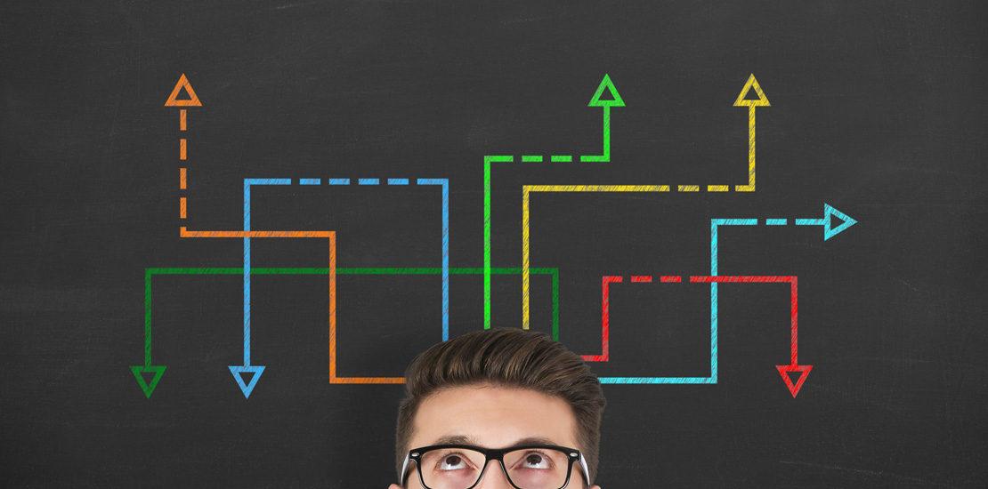 İşletmeler İçin Planlama-Pivotlama